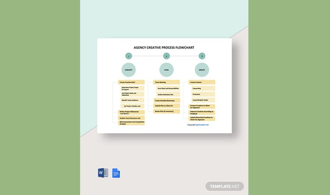 Free Agency Process Flowchart Template for Word