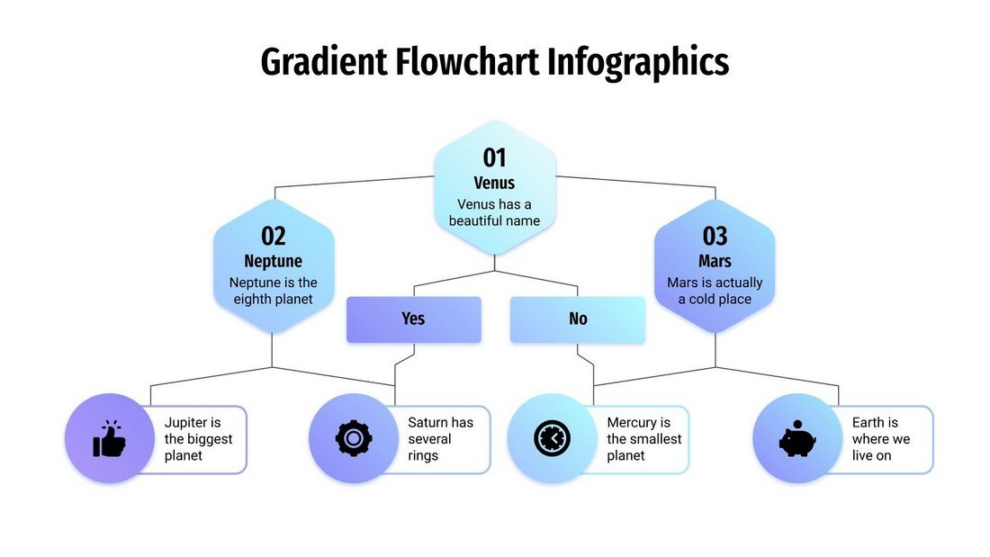 Free Gradient Flowchart Infographics for PowerPoint