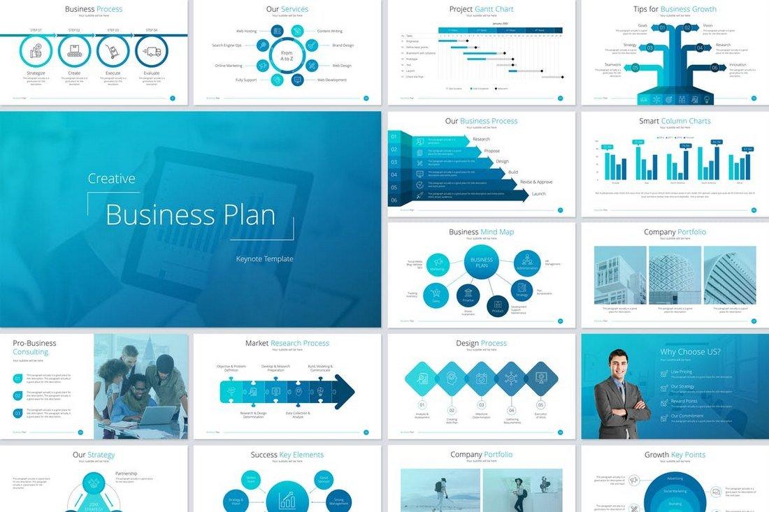 Minimal Business Plan - Keynote Template
