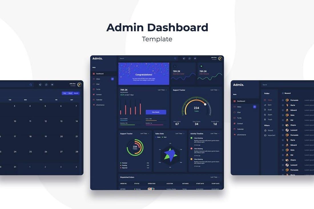 Admin Dashboard - Sketch Templates Kit