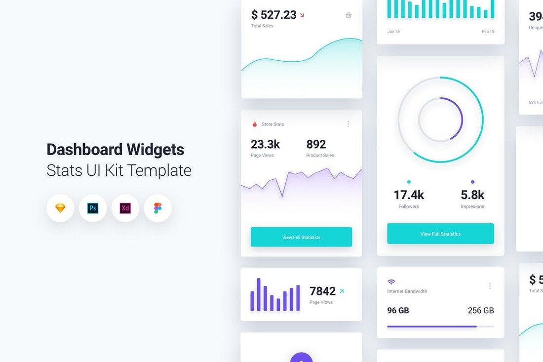 Dashboard Widgets UI Kit Sketch Template