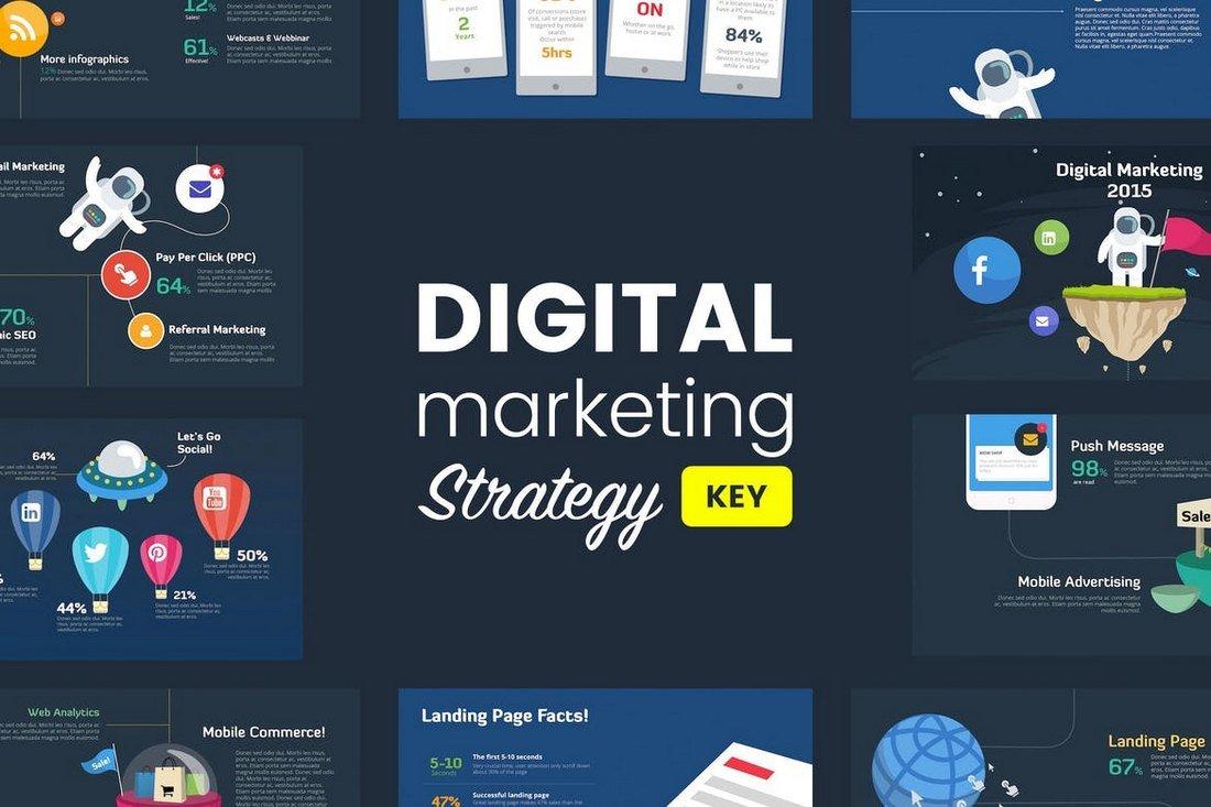 Digital Marketing Strategy - Animated Keynote Template