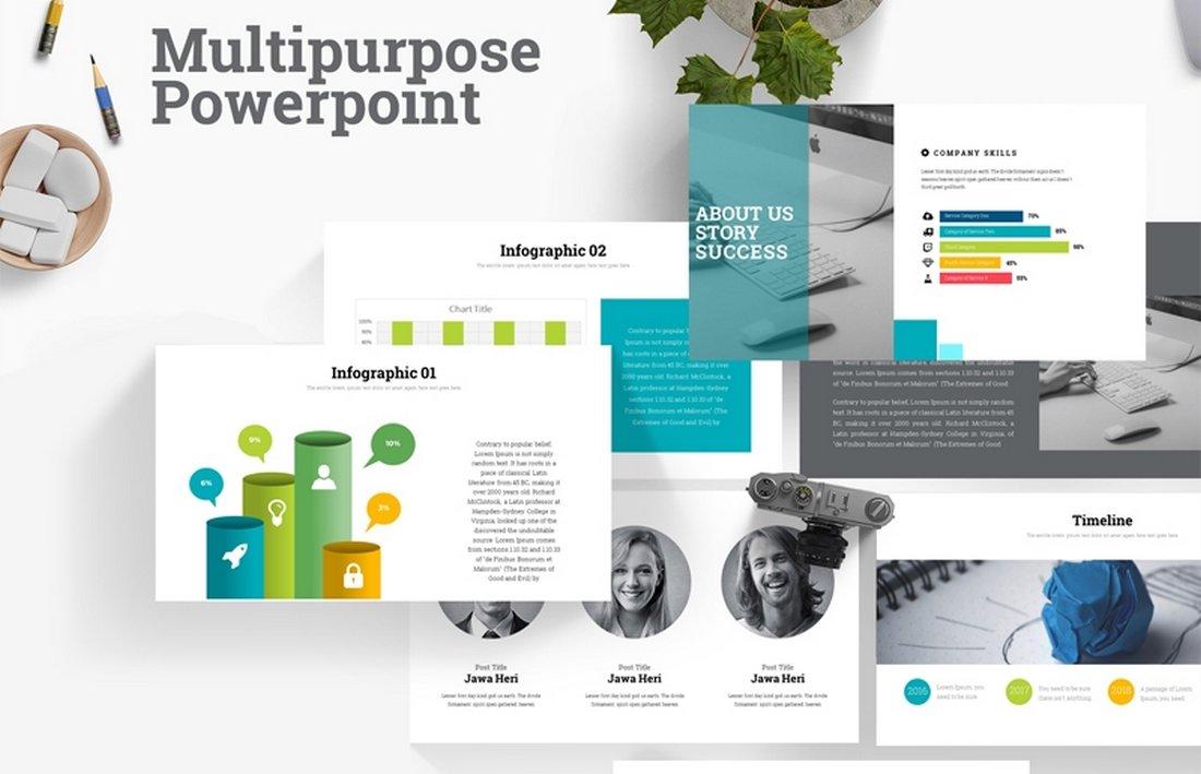 Free Multipurpose Powerpoint Template